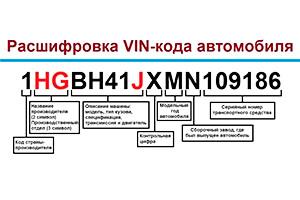 Что такое VIN-код